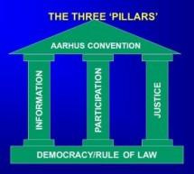 Javna rasprava o nacrtu trećeg nacionalnog izvještaja o sprovođenju Arhuske konvencije