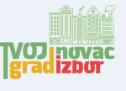 Radionice za mlade Nikšića